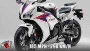 سریعترین و گران قیمت ترین و زیباترین موتور سنگین ها HD