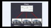 0016 آموزش برنامه نویسی سی شارپ - بخش اول: مقدمات - قسمت شانزدهم: برنامه نویسی شیء گرا و کلاس OOP and Class
