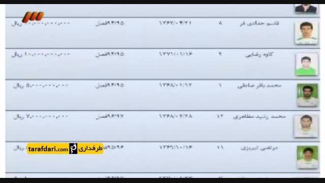 برنامه 90- آنالیز و بررسی دستمزد بازیکنان لیگ برتر