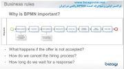 چرا BPMN اهمیت دارد؟