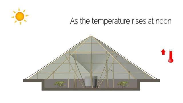 گلخانه ای که برای آبیاری محصولات از آب موجود در هوا است