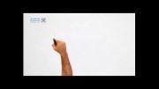 قسمت 54 : صندوق های سرمایه گذاری قابل معامله در بورس -