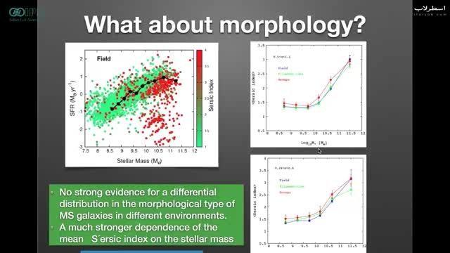 مطالعه نقش محیط بر فعالیت ستاره زایی کهکشان ها - ۲