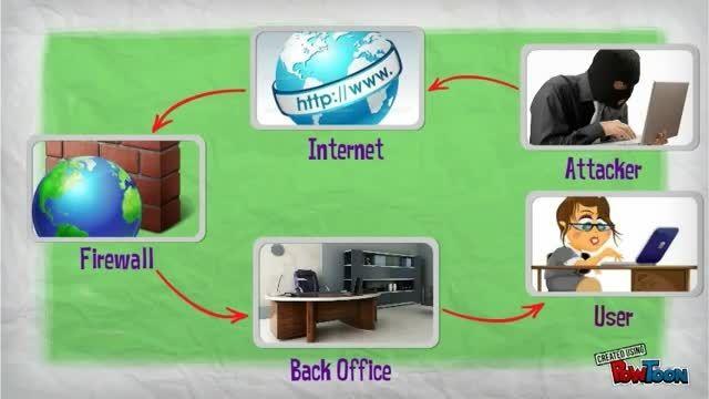 انواع حملات سایبری