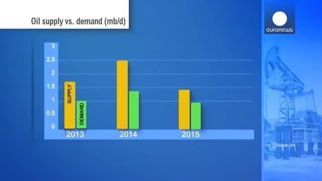 آژانس بین المللی انرژی:میزان تقاضا نفت پایین خواهد ماند