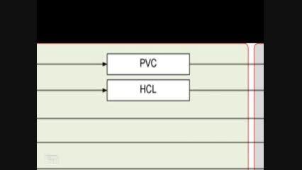 آشنایی با صنایع پتروشیمی (9) - واحد PVC