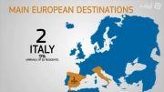 چگونه می توانیم گردشگران اروپایی را جذب کنیم