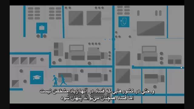 ارائه شفافیت: بخش دوم: آشنایی با سازمان شفافیت بین المل
