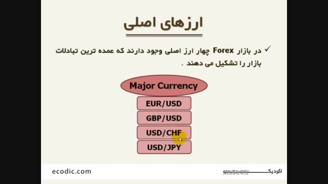 ارزهای اصلی Majors Currencies