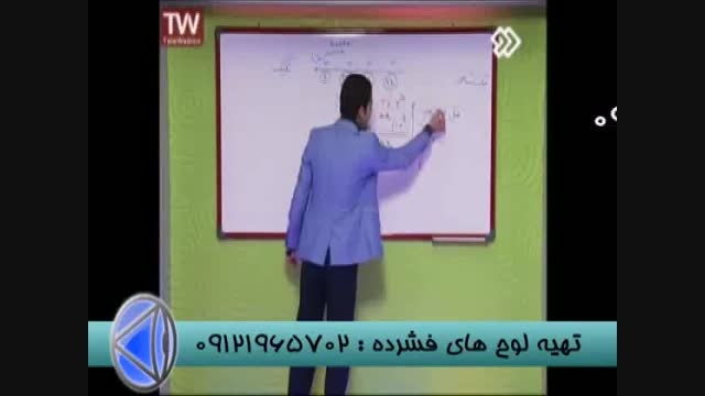 رونمایی مهندس مسعودی از تکنیک بازه های زمانی در شبکه 2