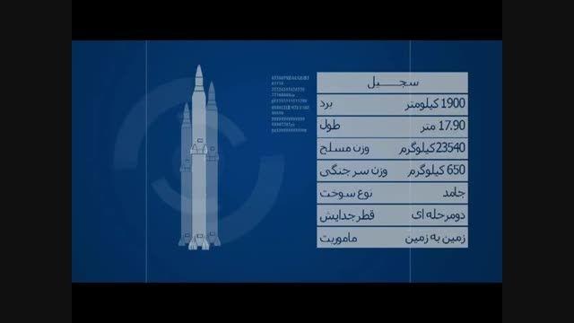 موشک های ایرانی تا کجا می رسند؟