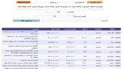 خرید فروش ملک و املاک در سامانه ملک مهر