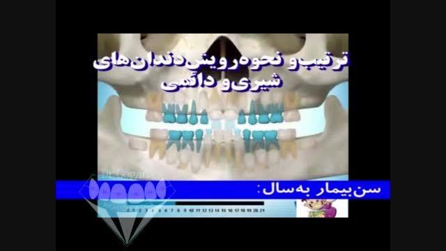 رویش دندان ها و مشکلات نیازمند ارتودنسی