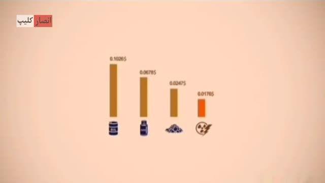 منافع و نتایج مراحل غنی سازی اورانیوم