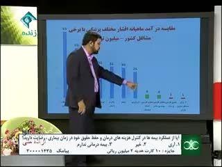 برآورد حقوقی شغل های مختلف در ایران