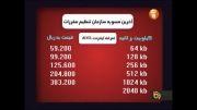 موشن گرافیک مقایسه سرعت اینترنت ایران با سایر کشور ها