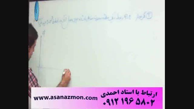آموزش فیزیک با امپراطور فیزیک ایران کنکور سراسری (94) 6