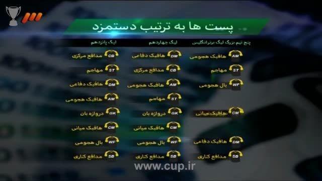 برنامه نود؛ آنالیز دستمزد بازیکنان ایران
