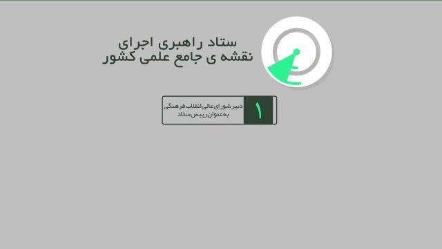 معرفی نقشه جامع علمی کشور