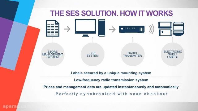 برچسب الکترونیکی قیمت (ESL)