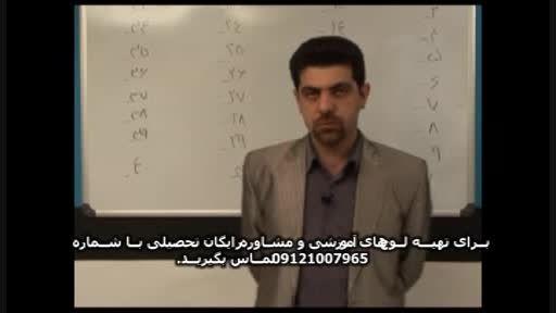 آلفای ذهنی با استاد حسین احمدی بنیانگذار آلفای ذهنی(32)