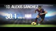10 بازیکن پرسرعت دنیای فوتبال