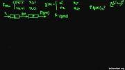 ترکیب توابع در ریاضی به زبان ساده