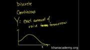 منابع کنکور دکتری - آمار و احتمال - مبحث چگالی احتمال