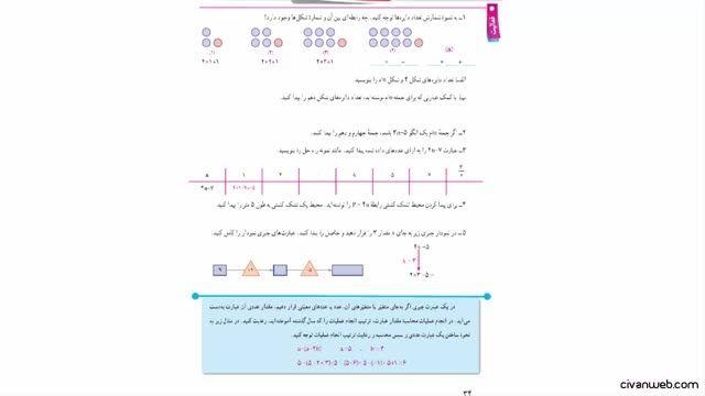 حل فعالیت 1 صفحه 34 کتاب ریاضی پایه هفتم