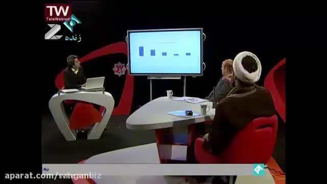 برنامه پایش : بازاریابی شبکه ای ، بازاریابی هرمی