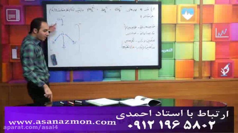 دکتر اکبری و تدریس درس شیمی کنکور 25