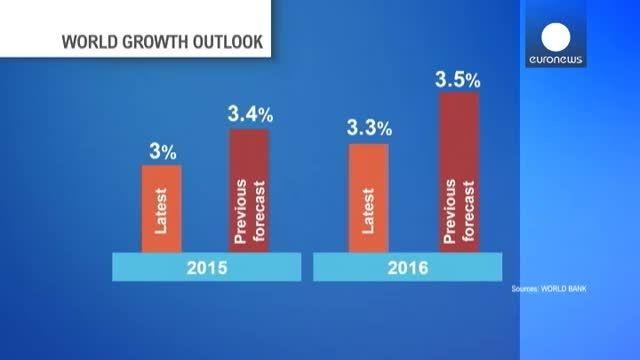 بانک جهانی بدبین به اوضاع اقتصادی دنیا در سال ۲۰۱۵