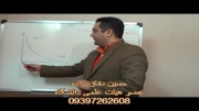 تامین امنیت شبکه-آموزش امنیت شبکه-شماره 14