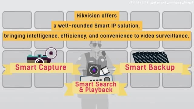 معرفی دوربین های هوشمند هایک ویژن