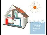 آبگرمکن خورشیدی کار می کند