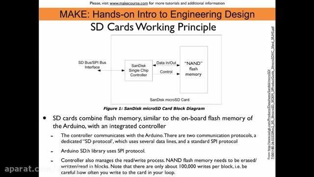حافظه های SD  چگونه کار میکنند.