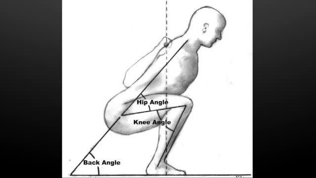 3 تمرین ویژه برای قوی تر کردن ضربات پا
