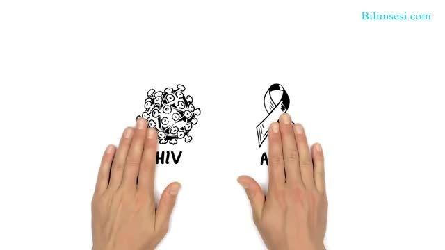 باورهای غلط درمورد ایدز/آموزشی علمی به زبان ترکی آذری