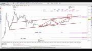 ویدیوی تحلیل نمودار دلار - ریال از امیر نوربخش
