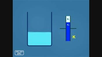 اندازه گیرهای خازنی سطح مایعات قسمت 10