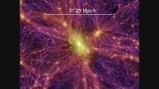 توزیع کهکشان ها در شبکه کیهانی