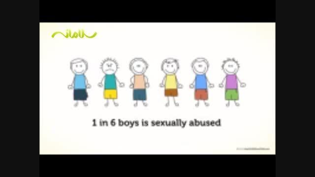 محافظت در برابر تجاوز جنسی را به کودکانمان بیاموزیم