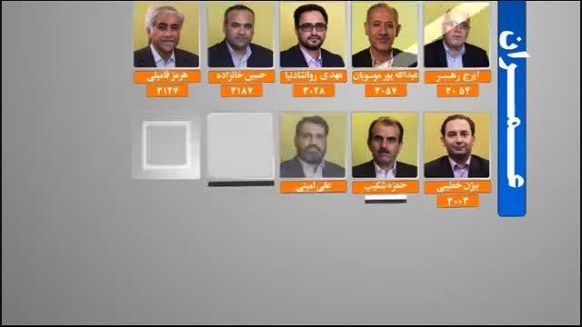 مهندس بیژن خطیبی کاندیدای مورد حمایت و منتخب تشکل تابش