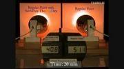 نانو و عایق حرارتی منحصر بفرد برای کنترل سرما و گرما