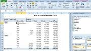 چگونه به حذف آیتم های قدیمی از محوری قطره جدول فراز در اکسل