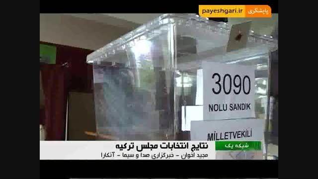 نتایج انتخابات ترکیه