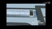 مراحل نصب یک نیروگاه تولید پراکنده