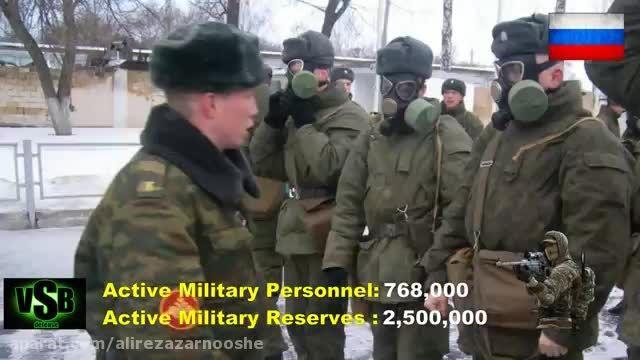 نیروی نظامی روسیهVS نیروی نظامی ترکیه«دیدنیه ها»