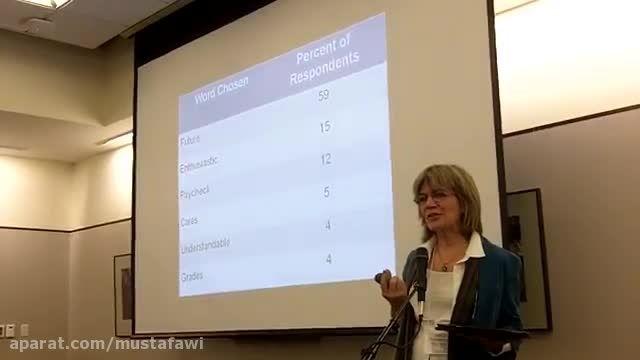 آموزش ایجاد انگیزه برای یادگیری زبان انگلیسی