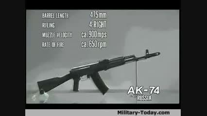 اسلحه هجومی AK-74